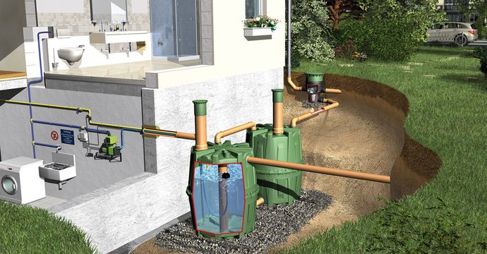 Graf Home and garden rainwater harvesting